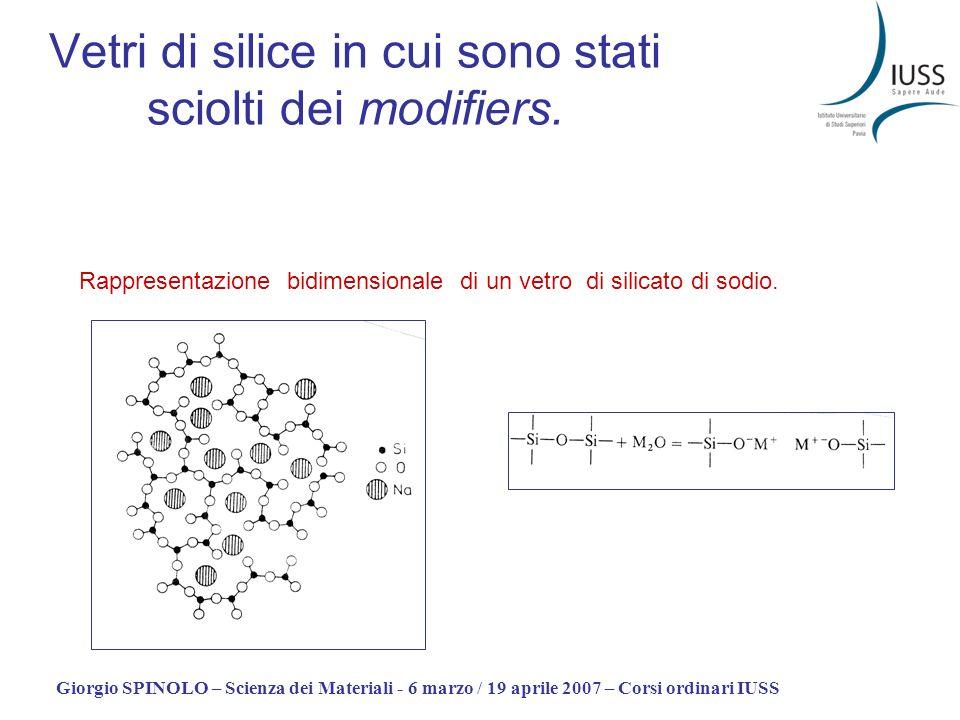 Giorgio SPINOLO – Scienza dei Materiali - 6 marzo / 19 aprile 2007 – Corsi ordinari IUSS Vetri di silice in cui sono stati sciolti dei modifiers. Rapp