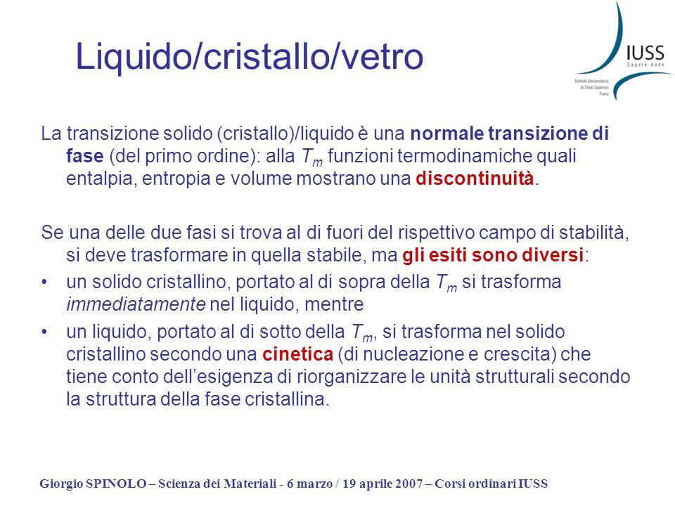 Giorgio SPINOLO – Scienza dei Materiali - 6 marzo / 19 aprile 2007 – Corsi ordinari IUSS Una fase liquida può dunque esistere come fase metastable anche al di sotto della T m.