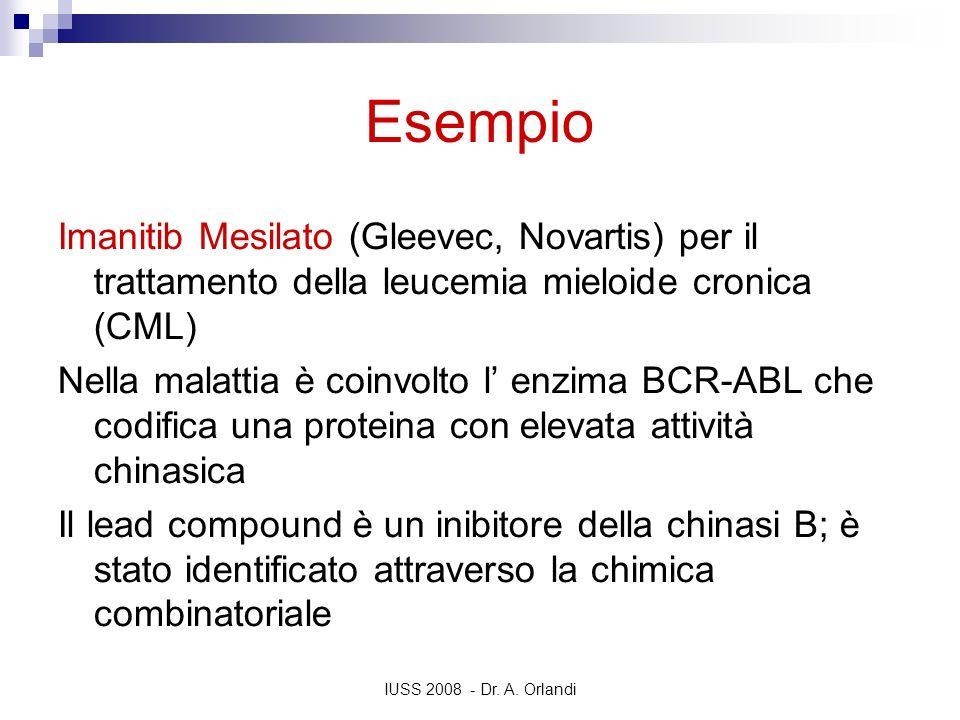 IUSS 2008 - Dr. A. Orlandi Esempio Imanitib Mesilato (Gleevec, Novartis) per il trattamento della leucemia mieloide cronica (CML) Nella malattia è coi