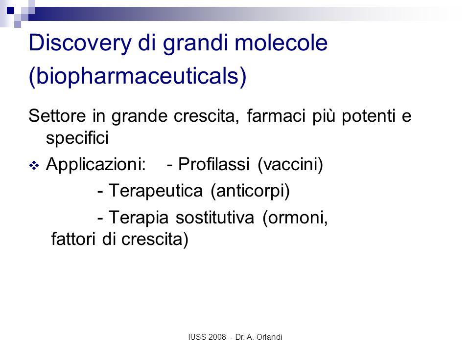 IUSS 2008 - Dr. A. Orlandi Discovery di grandi molecole (biopharmaceuticals) Settore in grande crescita, farmaci più potenti e specifici Applicazioni:
