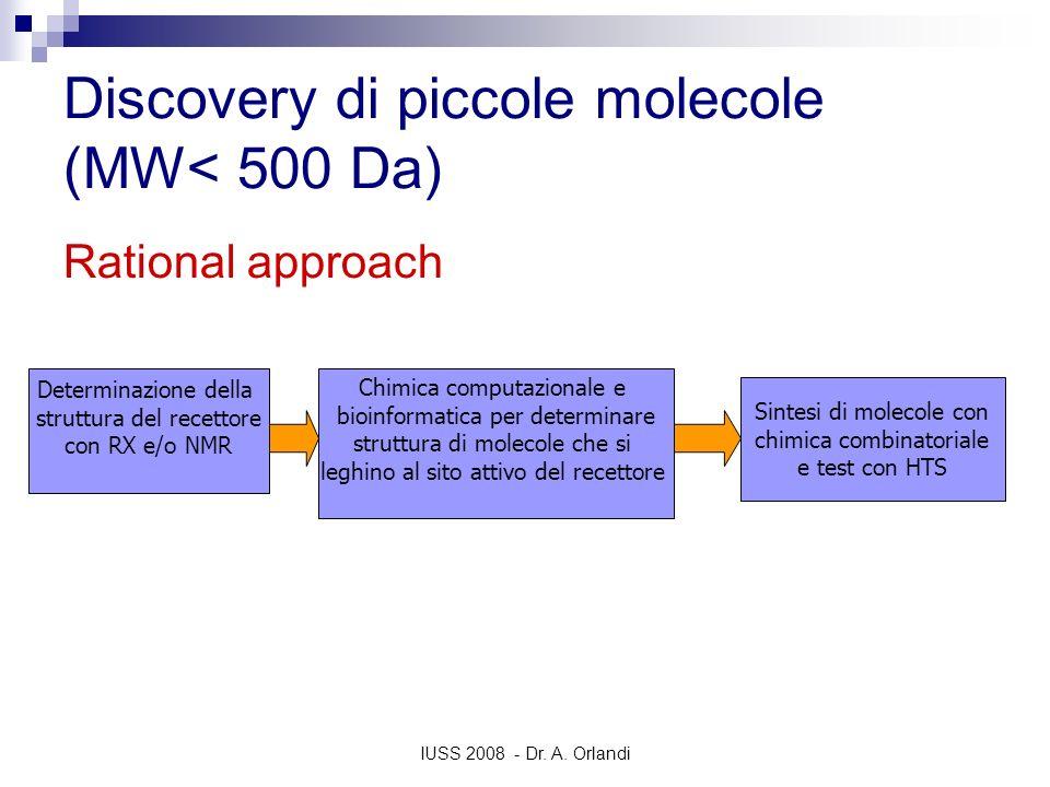 IUSS 2008 - Dr. A. Orlandi Discovery di piccole molecole (MW< 500 Da) Rational approach Determinazione della struttura del recettore con RX e/o NMR Ch