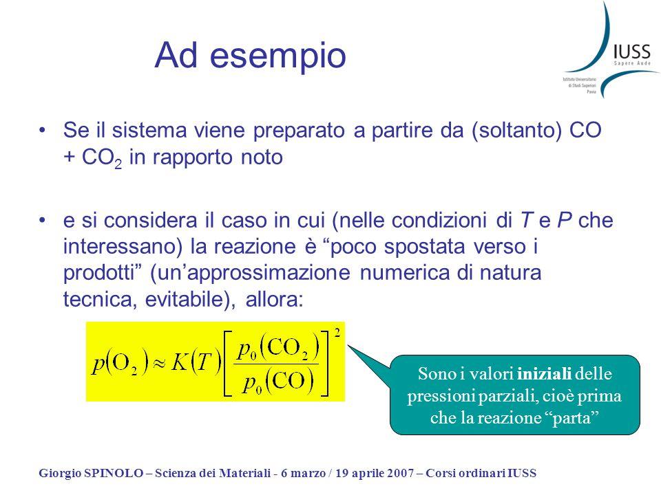 Giorgio SPINOLO – Scienza dei Materiali - 6 marzo / 19 aprile 2007 – Corsi ordinari IUSS Ad esempio Se il sistema viene preparato a partire da (soltan