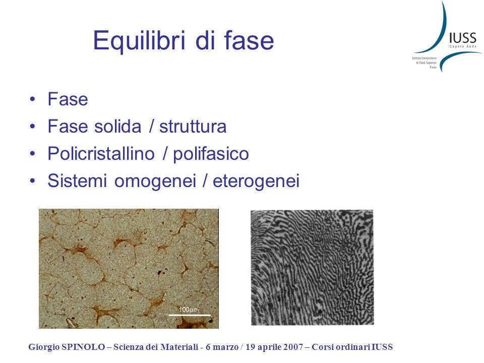 Giorgio SPINOLO – Scienza dei Materiali - 6 marzo / 19 aprile 2007 – Corsi ordinari IUSS Equilibri di fase Fase Fase solida / struttura Policristallin