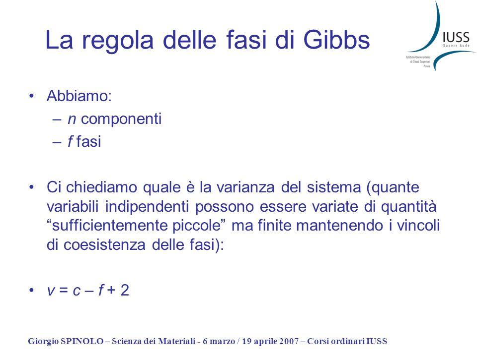 Giorgio SPINOLO – Scienza dei Materiali - 6 marzo / 19 aprile 2007 – Corsi ordinari IUSS La regola delle fasi di Gibbs Abbiamo: –n componenti –f fasi