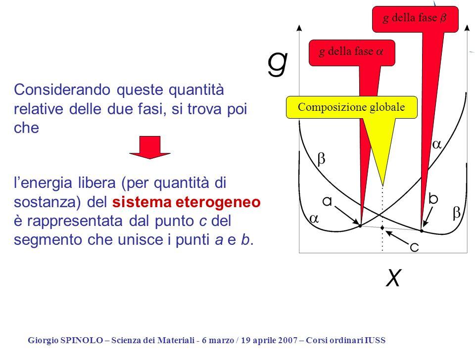 Giorgio SPINOLO – Scienza dei Materiali - 6 marzo / 19 aprile 2007 – Corsi ordinari IUSS g della fase Composizione globale Considerando queste quantit