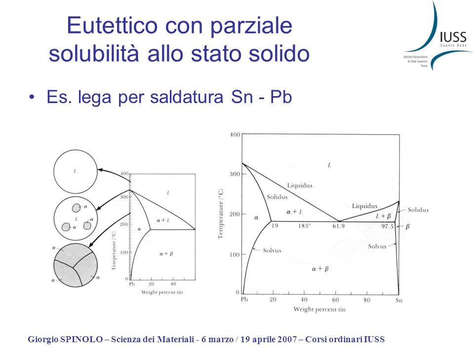 Giorgio SPINOLO – Scienza dei Materiali - 6 marzo / 19 aprile 2007 – Corsi ordinari IUSS Eutettico con parziale solubilità allo stato solido Es. lega