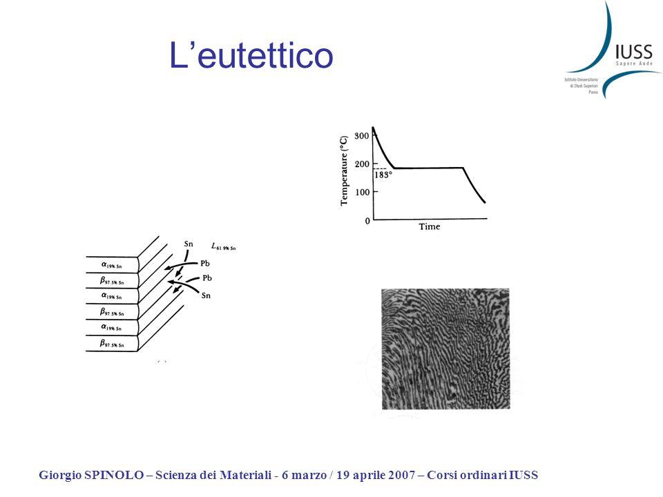 Giorgio SPINOLO – Scienza dei Materiali - 6 marzo / 19 aprile 2007 – Corsi ordinari IUSS Leutettico