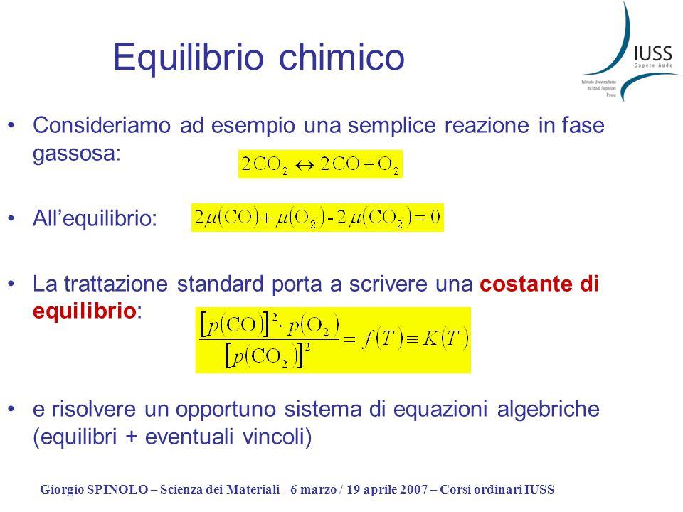 Giorgio SPINOLO – Scienza dei Materiali - 6 marzo / 19 aprile 2007 – Corsi ordinari IUSS Equilibrio chimico Consideriamo ad esempio una semplice reazi
