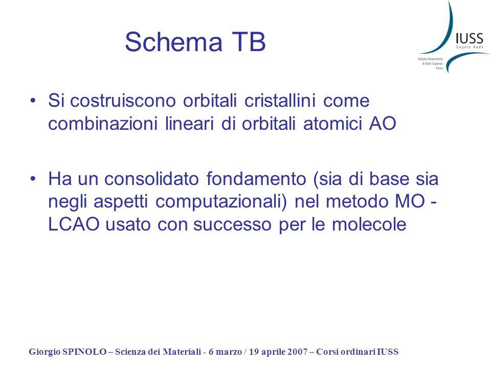 Giorgio SPINOLO – Scienza dei Materiali - 6 marzo / 19 aprile 2007 – Corsi ordinari IUSS Schema TB Si costruiscono orbitali cristallini come combinazi