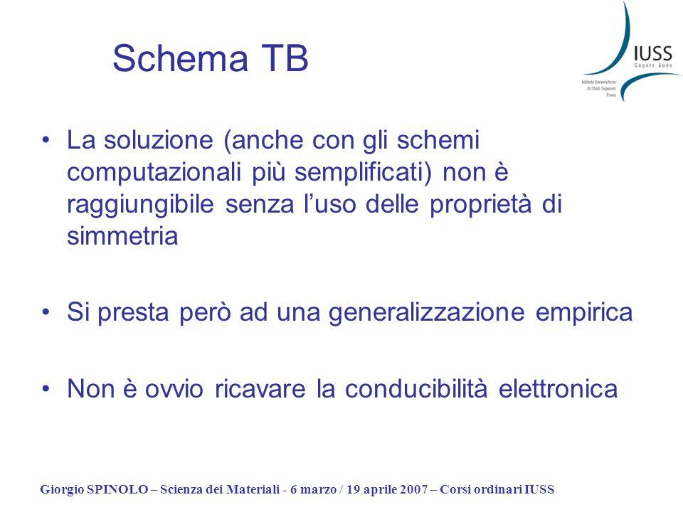 Giorgio SPINOLO – Scienza dei Materiali - 6 marzo / 19 aprile 2007 – Corsi ordinari IUSS Schema TB La soluzione (anche con gli schemi computazionali p