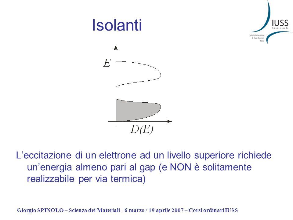 Giorgio SPINOLO – Scienza dei Materiali - 6 marzo / 19 aprile 2007 – Corsi ordinari IUSS Isolanti Leccitazione di un elettrone ad un livello superiore