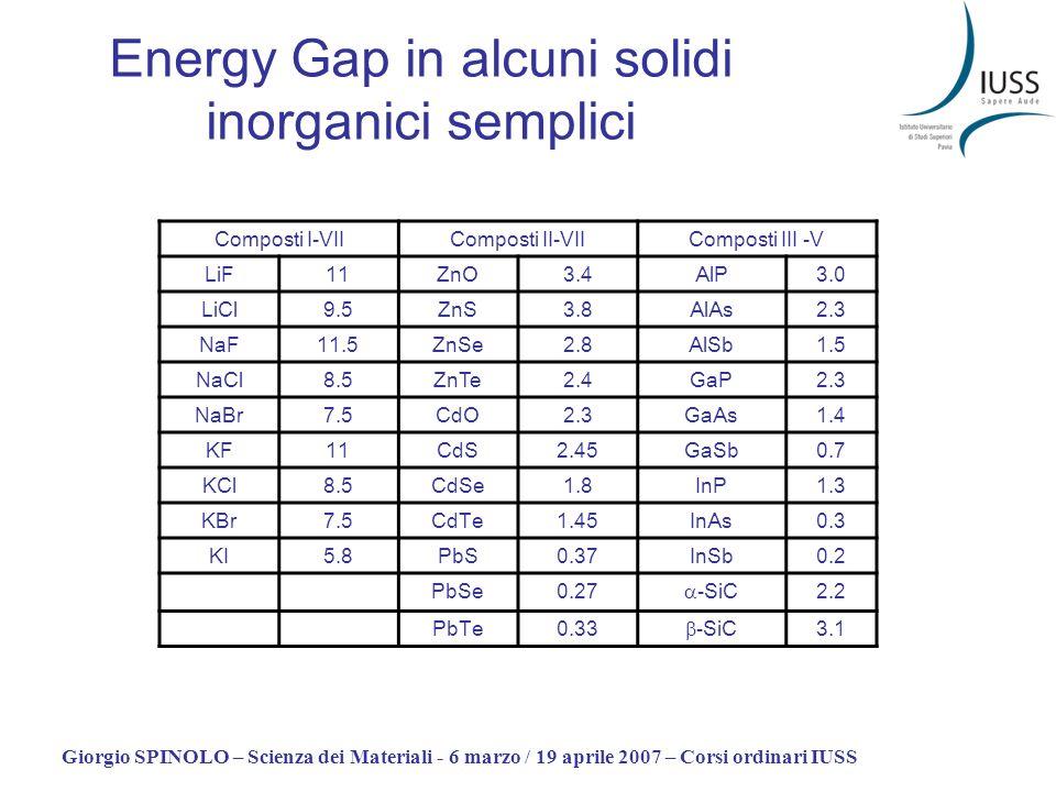 Giorgio SPINOLO – Scienza dei Materiali - 6 marzo / 19 aprile 2007 – Corsi ordinari IUSS Energy Gap in alcuni solidi inorganici semplici Composti I-VI