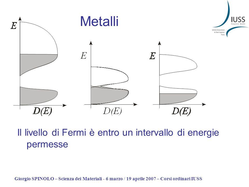 Giorgio SPINOLO – Scienza dei Materiali - 6 marzo / 19 aprile 2007 – Corsi ordinari IUSS Metalli Il livello di Fermi è entro un intervallo di energie