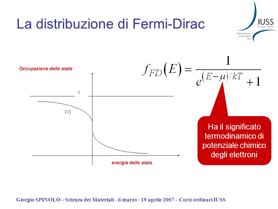 Giorgio SPINOLO – Scienza dei Materiali - 6 marzo / 19 aprile 2007 – Corsi ordinari IUSS La distribuzione di Fermi-Dirac Occupazione dello stato FD 1