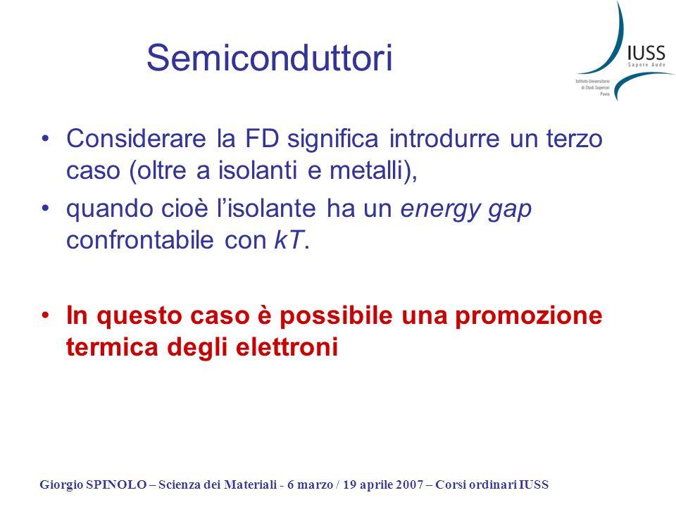 Giorgio SPINOLO – Scienza dei Materiali - 6 marzo / 19 aprile 2007 – Corsi ordinari IUSS Semiconduttori Considerare la FD significa introdurre un terz