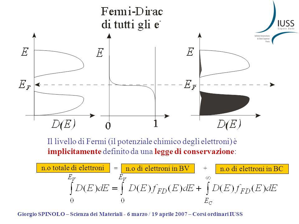 Giorgio SPINOLO – Scienza dei Materiali - 6 marzo / 19 aprile 2007 – Corsi ordinari IUSS Il livello di Fermi (il potenziale chimico degli elettroni) è