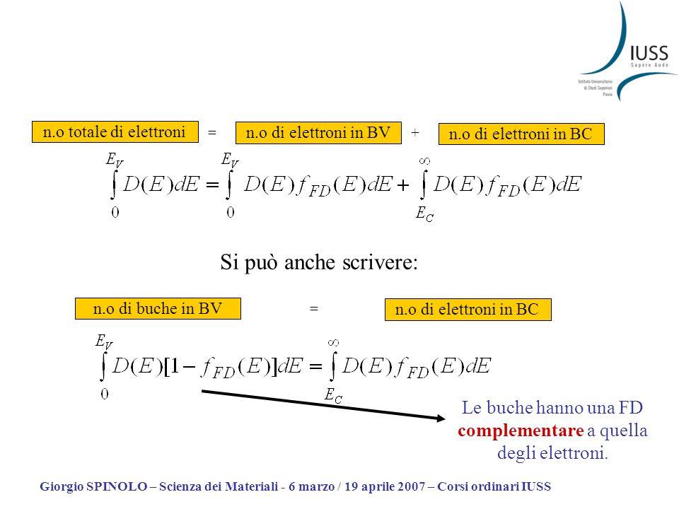 Giorgio SPINOLO – Scienza dei Materiali - 6 marzo / 19 aprile 2007 – Corsi ordinari IUSS Si può anche scrivere: n.o totale di elettroni n.o di elettro