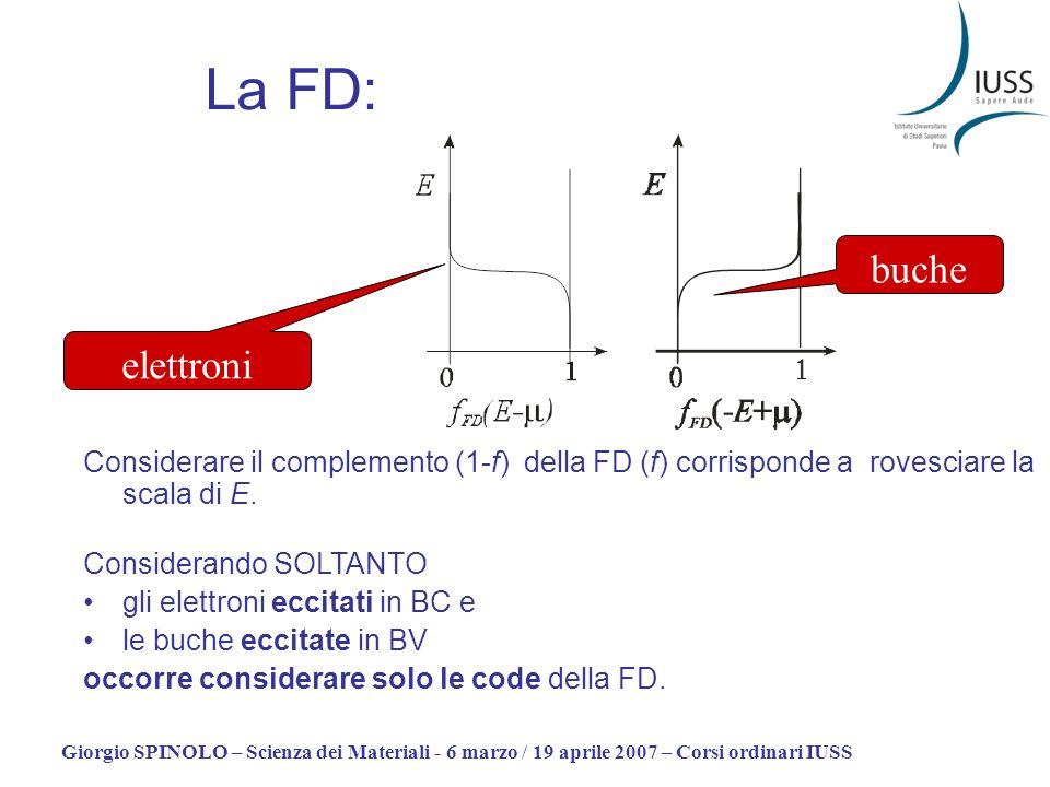 Giorgio SPINOLO – Scienza dei Materiali - 6 marzo / 19 aprile 2007 – Corsi ordinari IUSS La FD: Considerare il complemento (1-f) della FD (f) corrispo