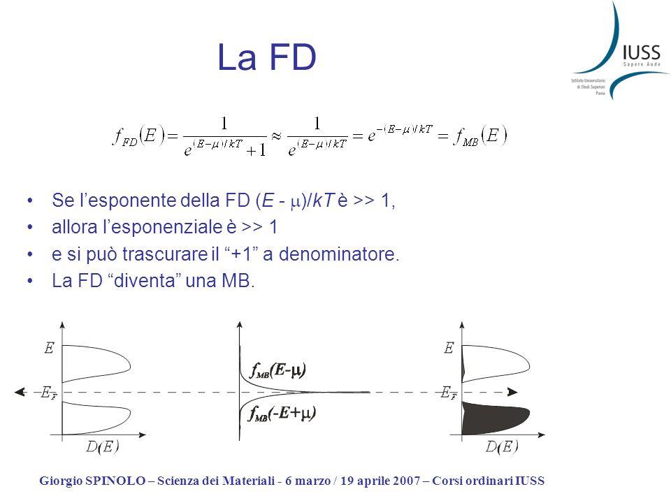 Giorgio SPINOLO – Scienza dei Materiali - 6 marzo / 19 aprile 2007 – Corsi ordinari IUSS La FD Se lesponente della FD (E - )/kT è >> 1, allora lespone