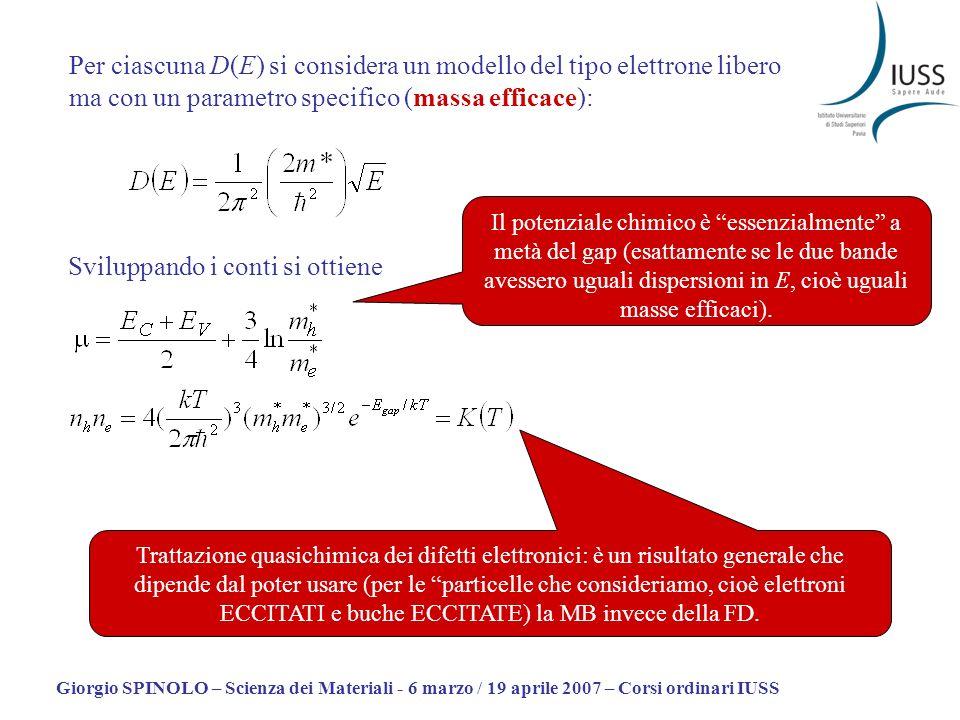Giorgio SPINOLO – Scienza dei Materiali - 6 marzo / 19 aprile 2007 – Corsi ordinari IUSS Il potenziale chimico è essenzialmente a metà del gap (esatta