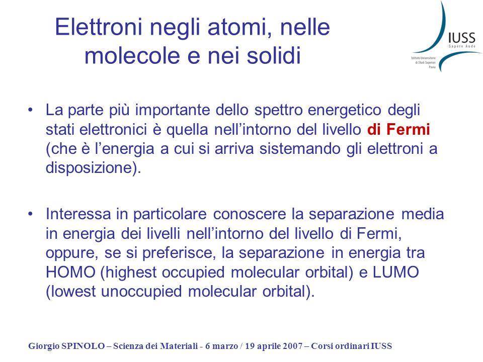 Giorgio SPINOLO – Scienza dei Materiali - 6 marzo / 19 aprile 2007 – Corsi ordinari IUSS Elettroni negli atomi, nelle molecole e nei solidi La parte p