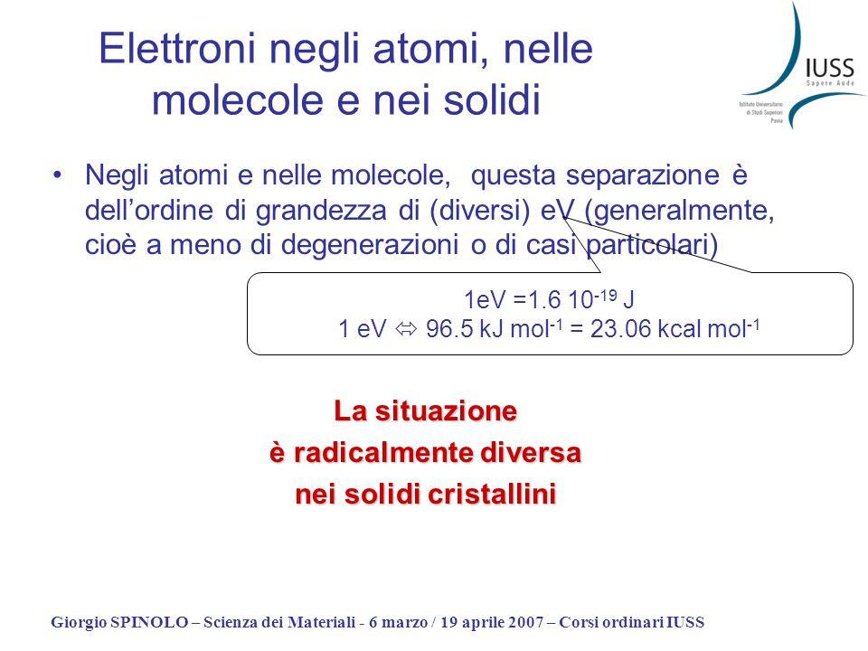 Giorgio SPINOLO – Scienza dei Materiali - 6 marzo / 19 aprile 2007 – Corsi ordinari IUSS Elettroni negli atomi, nelle molecole e nei solidi Negli atom