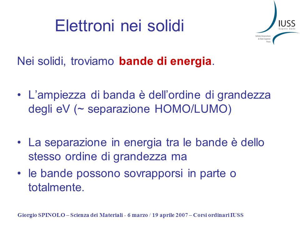Giorgio SPINOLO – Scienza dei Materiali - 6 marzo / 19 aprile 2007 – Corsi ordinari IUSS Elettroni nei solidi Nei solidi, troviamo bande di energia. L