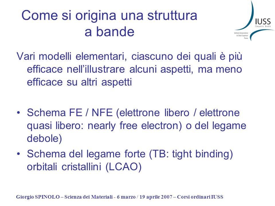 Giorgio SPINOLO – Scienza dei Materiali - 6 marzo / 19 aprile 2007 – Corsi ordinari IUSS Come si origina una struttura a bande Vari modelli elementari