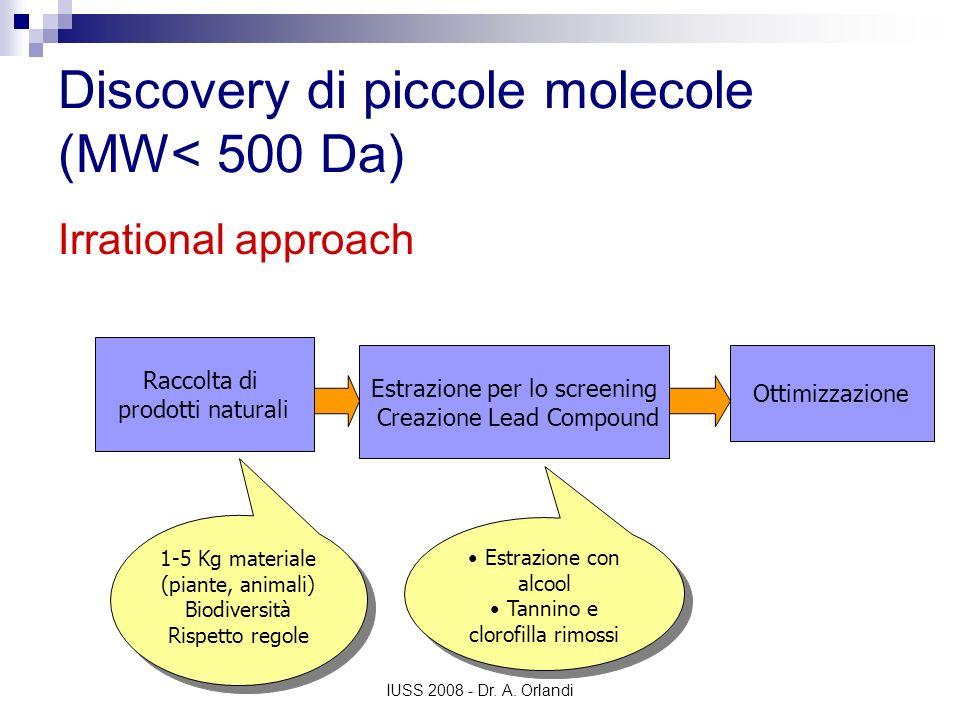 IUSS 2008 - Dr. A. Orlandi Discovery di piccole molecole (MW< 500 Da) Irrational approach Raccolta di prodotti naturali Estrazione per lo screening Cr