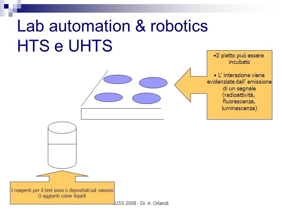 IUSS 2008 - Dr. A. Orlandi Lab automation & robotics HTS e UHTS I reagenti per il test sono o depositati sul vassoio O aggiunti come liquidi Il piatto
