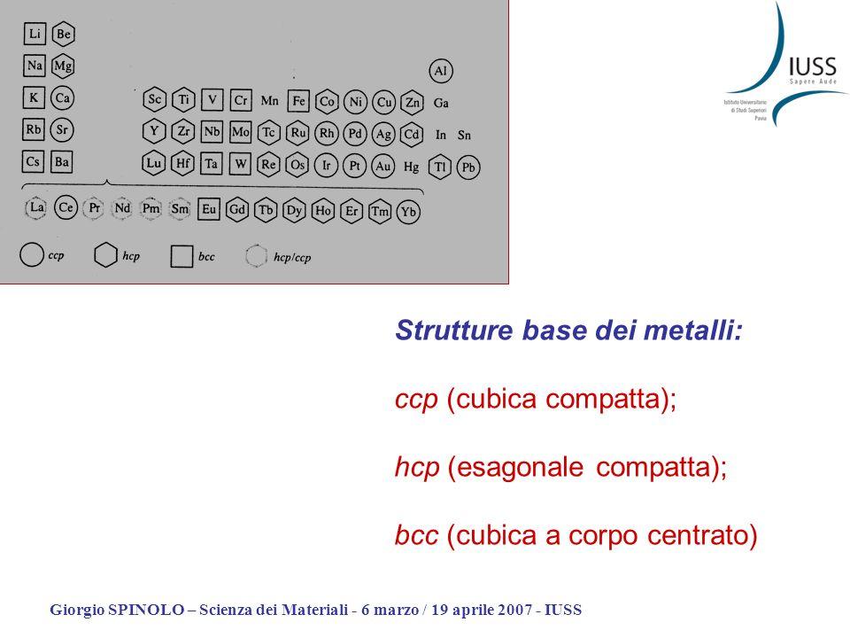 Giorgio SPINOLO – Scienza dei Materiali - 6 marzo / 19 aprile 2007 - IUSS Strutture base dei metalli: ccp (cubica compatta); hcp (esagonale compatta);