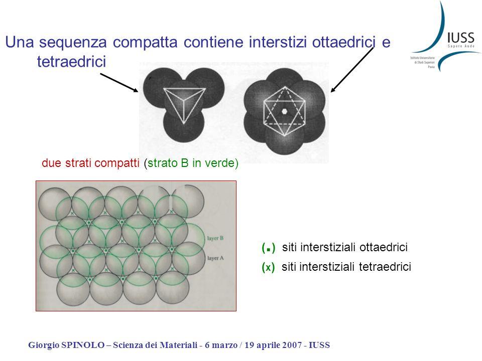 Giorgio SPINOLO – Scienza dei Materiali - 6 marzo / 19 aprile 2007 - IUSS Una sequenza compatta contiene interstizi ottaedrici e tetraedrici due strat