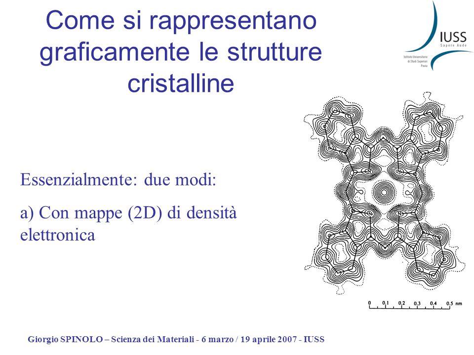 Giorgio SPINOLO – Scienza dei Materiali - 6 marzo / 19 aprile 2007 - IUSS Come si rappresentano graficamente le strutture cristalline Essenzialmente: