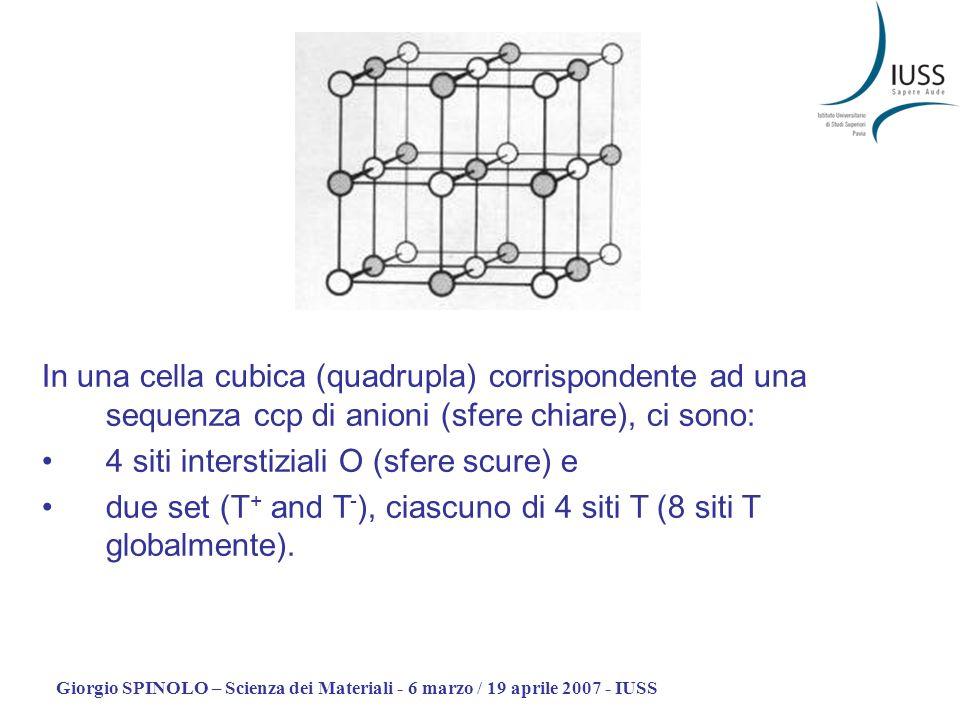 Giorgio SPINOLO – Scienza dei Materiali - 6 marzo / 19 aprile 2007 - IUSS In una cella cubica (quadrupla) corrispondente ad una sequenza ccp di anioni