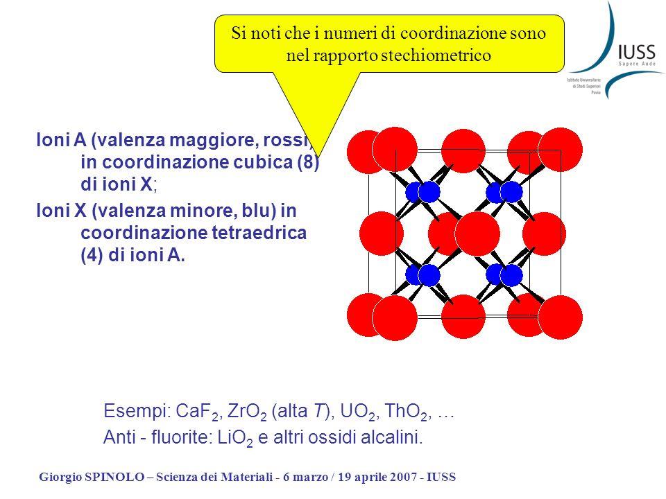 Giorgio SPINOLO – Scienza dei Materiali - 6 marzo / 19 aprile 2007 - IUSS Ioni A (valenza maggiore, rossi) in coordinazione cubica (8) di ioni X; Ioni