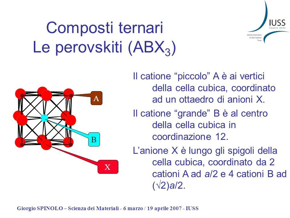Giorgio SPINOLO – Scienza dei Materiali - 6 marzo / 19 aprile 2007 - IUSS Composti ternari Le perovskiti (ABX 3 ) Il catione piccolo A è ai vertici de