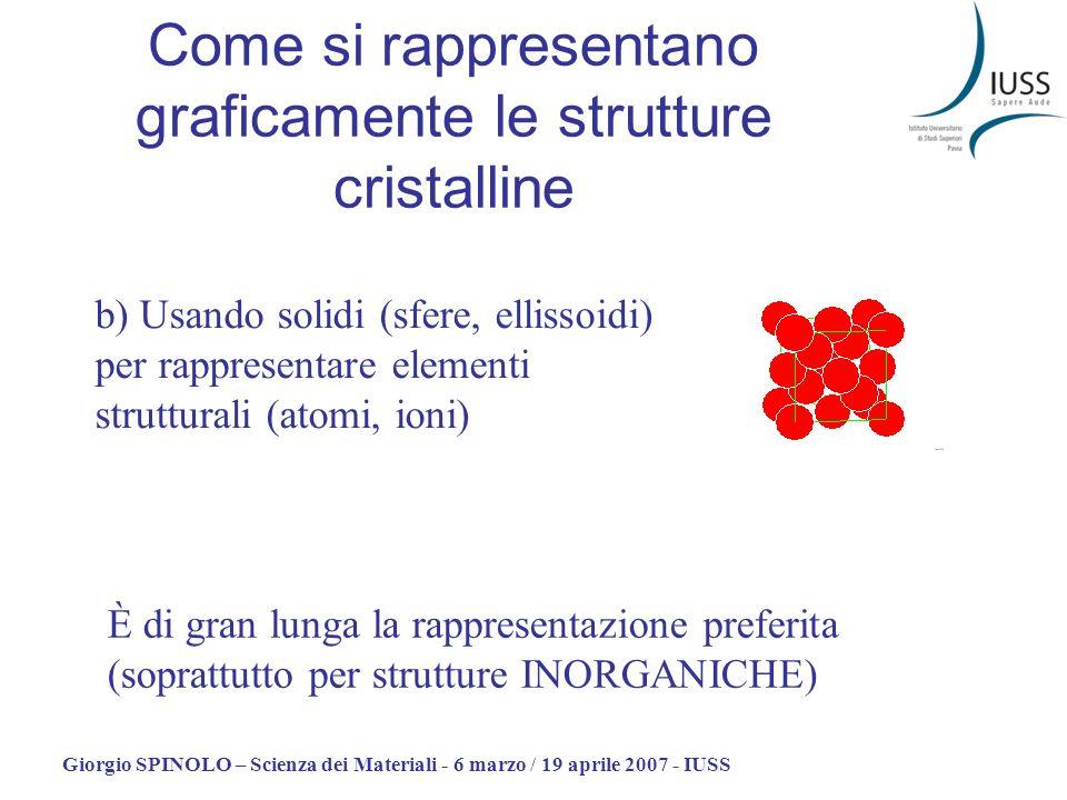 Giorgio SPINOLO – Scienza dei Materiali - 6 marzo / 19 aprile 2007 - IUSS b) Usando solidi (sfere, ellissoidi) per rappresentare elementi strutturali
