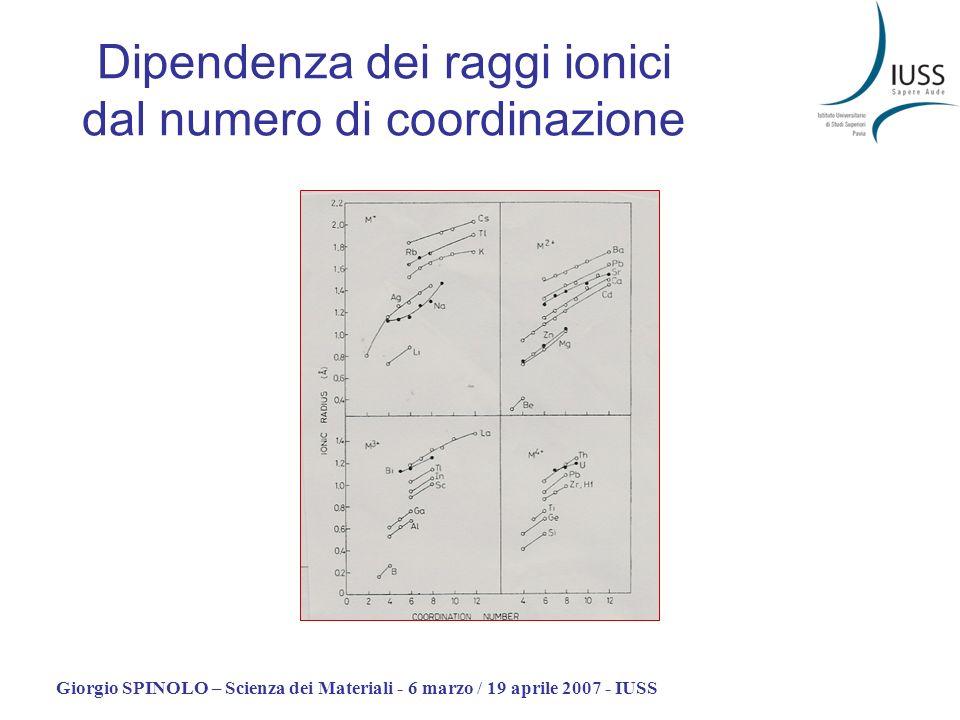 Giorgio SPINOLO – Scienza dei Materiali - 6 marzo / 19 aprile 2007 - IUSS Dipendenza dei raggi ionici dal numero di coordinazione