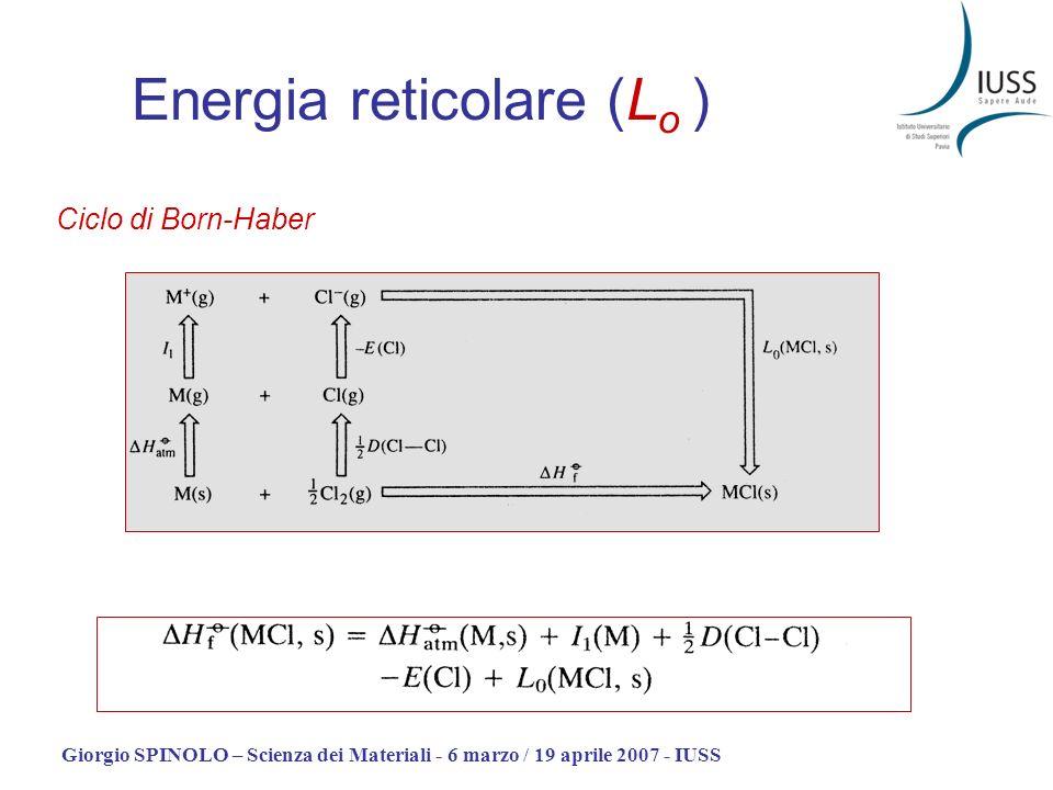 Giorgio SPINOLO – Scienza dei Materiali - 6 marzo / 19 aprile 2007 - IUSS Energia reticolare (L o ) Ciclo di Born-Haber