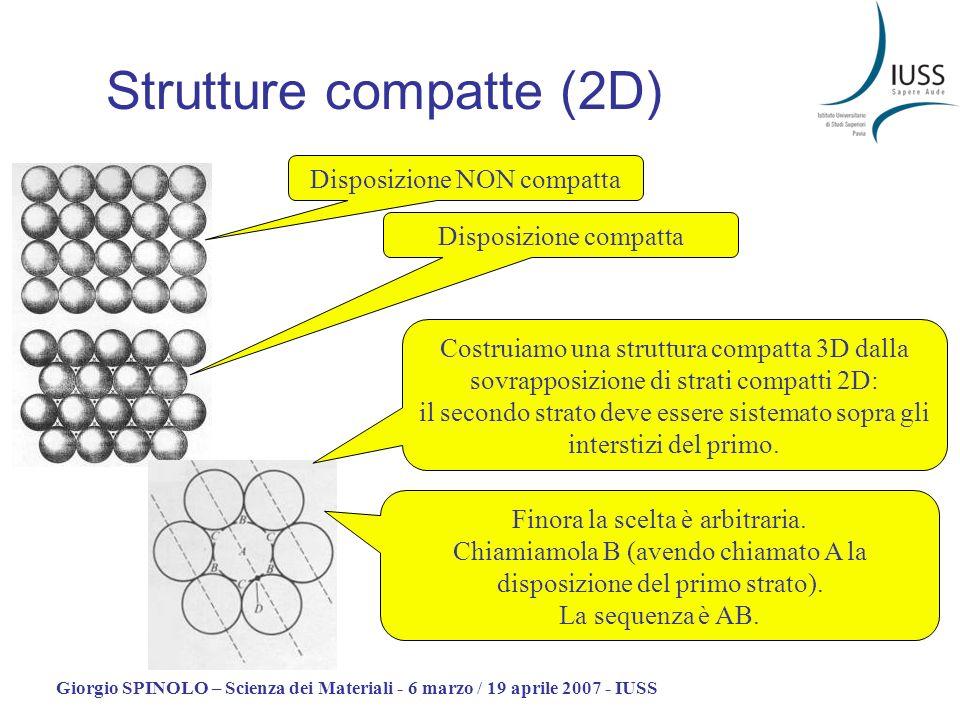Giorgio SPINOLO – Scienza dei Materiali - 6 marzo / 19 aprile 2007 - IUSS Strutture compatte (2D) Disposizione NON compatta Costruiamo una struttura c