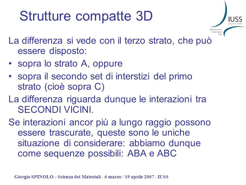 Giorgio SPINOLO – Scienza dei Materiali - 6 marzo / 19 aprile 2007 - IUSS La differenza si vede con il terzo strato, che può essere disposto: sopra lo