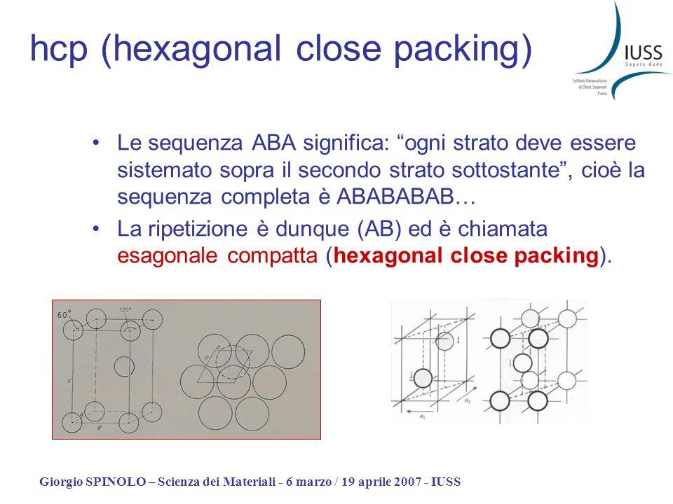 Giorgio SPINOLO – Scienza dei Materiali - 6 marzo / 19 aprile 2007 - IUSS hcp (hexagonal close packing) Le sequenza ABA significa: ogni strato deve es