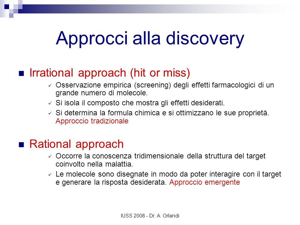 IUSS 2008 - Dr. A. Orlandi Approcci alla discovery Irrational approach (hit or miss) Osservazione empirica (screening) degli effetti farmacologici di