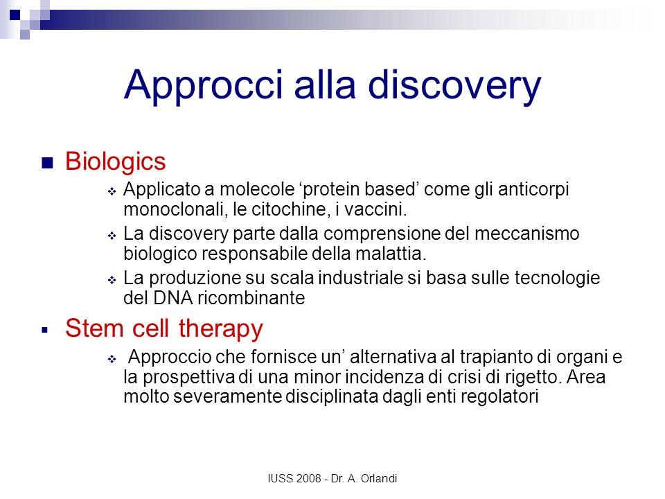 IUSS 2008 - Dr. A. Orlandi Approcci alla discovery Biologics Applicato a molecole protein based come gli anticorpi monoclonali, le citochine, i vaccin