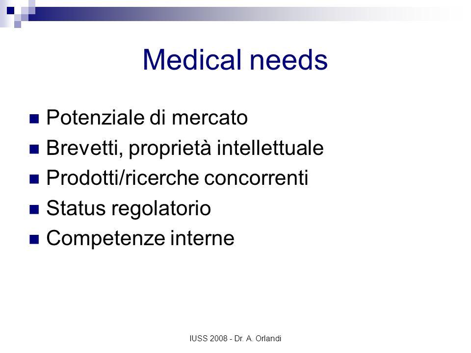 IUSS 2008 - Dr. A. Orlandi Medical needs Potenziale di mercato Brevetti, proprietà intellettuale Prodotti/ricerche concorrenti Status regolatorio Comp