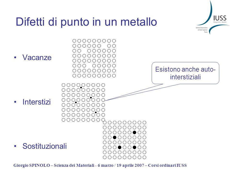 Giorgio SPINOLO – Scienza dei Materiali - 6 marzo / 19 aprile 2007 – Corsi ordinari IUSS Difetti di punto in un metallo Vacanze Interstizi Sostituzion