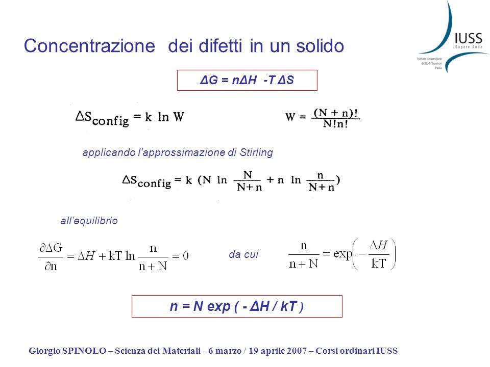 Giorgio SPINOLO – Scienza dei Materiali - 6 marzo / 19 aprile 2007 – Corsi ordinari IUSS Concentrazione dei difetti in un solido ΔG = nΔH -T ΔS n = N
