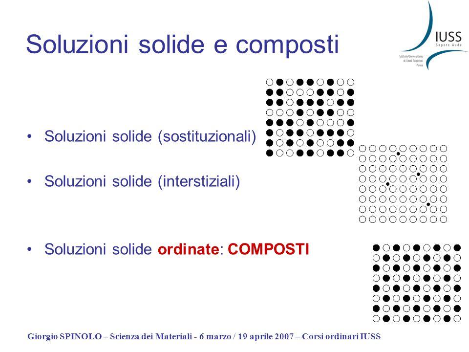 Giorgio SPINOLO – Scienza dei Materiali - 6 marzo / 19 aprile 2007 – Corsi ordinari IUSS Soluzioni solide e composti Soluzioni solide (sostituzionali)