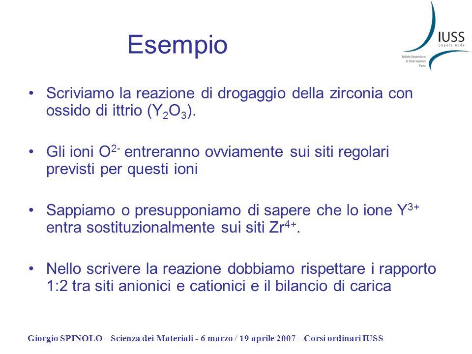 Giorgio SPINOLO – Scienza dei Materiali - 6 marzo / 19 aprile 2007 – Corsi ordinari IUSS Esempio Scriviamo la reazione di drogaggio della zirconia con