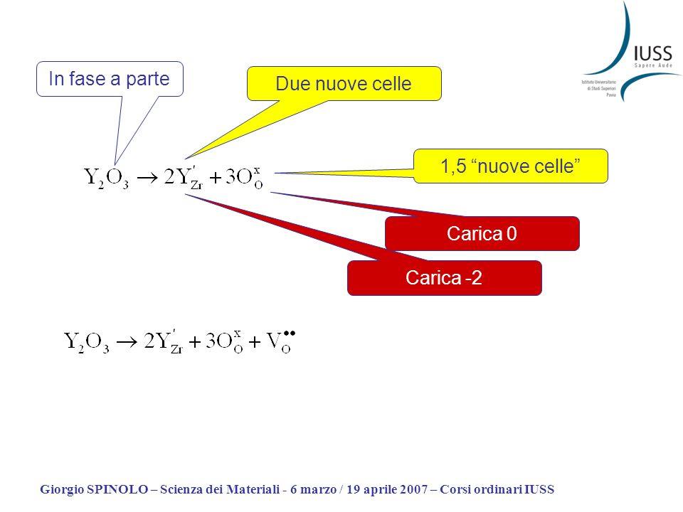 Giorgio SPINOLO – Scienza dei Materiali - 6 marzo / 19 aprile 2007 – Corsi ordinari IUSS In fase a parte Due nuove celle 1,5 nuove celle Carica -2 Car